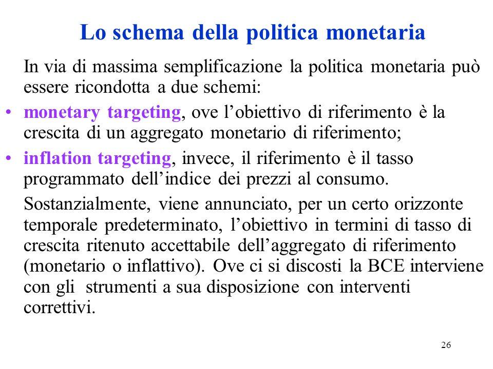 26 Lo schema della politica monetaria In via di massima semplificazione la politica monetaria può essere ricondotta a due schemi: monetary targeting, ove lobiettivo di riferimento è la crescita di un aggregato monetario di riferimento; inflation targeting, invece, il riferimento è il tasso programmato dellindice dei prezzi al consumo.
