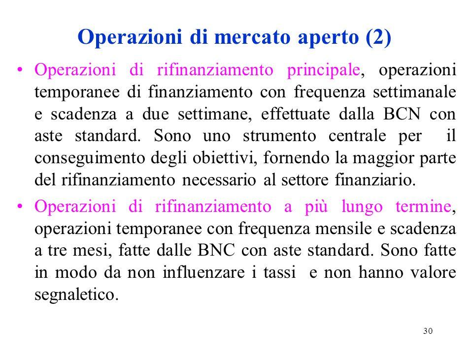 30 Operazioni di mercato aperto (2) Operazioni di rifinanziamento principale, operazioni temporanee di finanziamento con frequenza settimanale e scadenza a due settimane, effettuate dalla BCN con aste standard.
