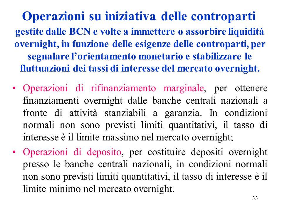 33 Operazioni su iniziativa delle controparti Operazioni di rifinanziamento marginale, per ottenere finanziamenti overnight dalle banche centrali nazionali a fronte di attività stanziabili a garanzia.