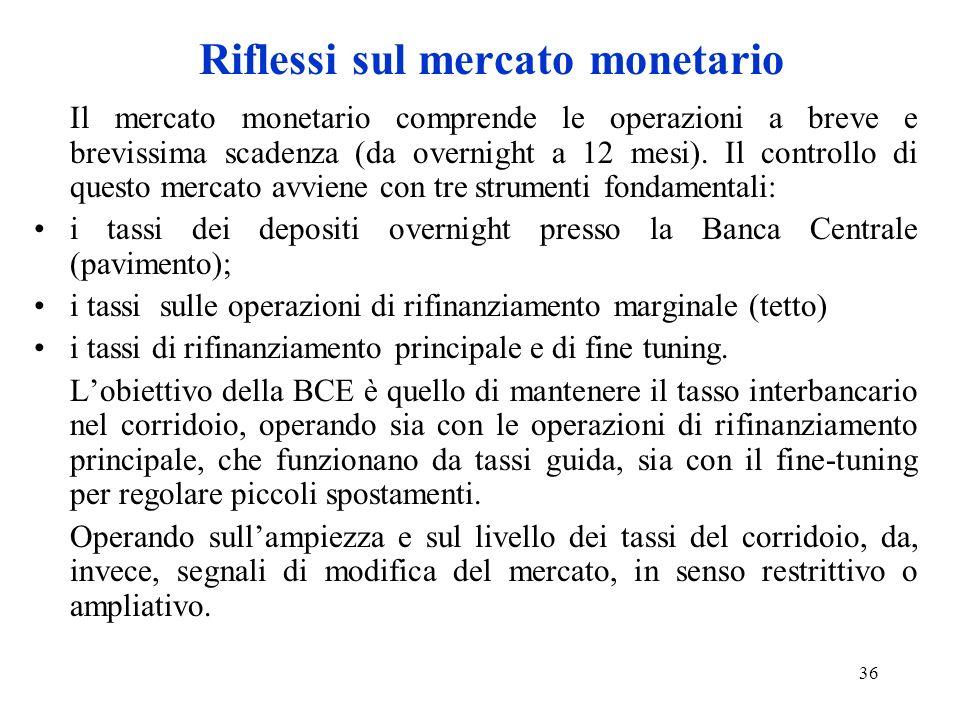 36 Riflessi sul mercato monetario Il mercato monetario comprende le operazioni a breve e brevissima scadenza (da overnight a 12 mesi). Il controllo di