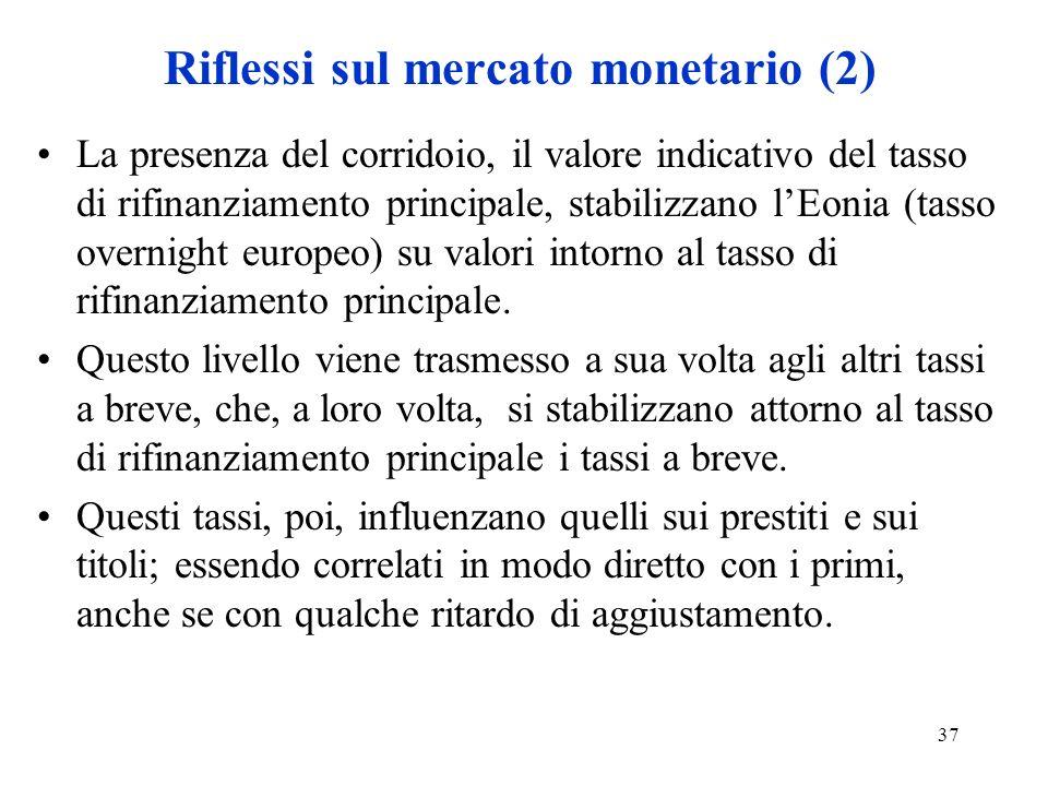 37 Riflessi sul mercato monetario (2) La presenza del corridoio, il valore indicativo del tasso di rifinanziamento principale, stabilizzano lEonia (tasso overnight europeo) su valori intorno al tasso di rifinanziamento principale.