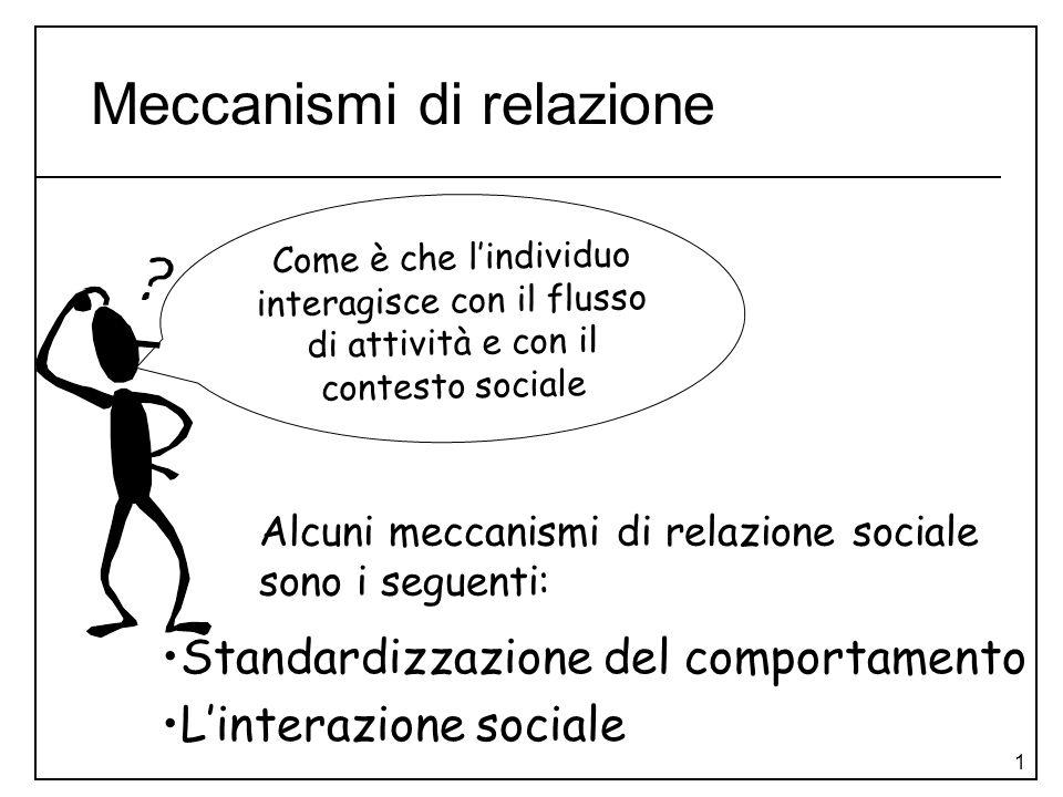 1 Meccanismi di relazione Linterazione sociale Standardizzazione del comportamento Come è che lindividuo interagisce con il flusso di attività e con i