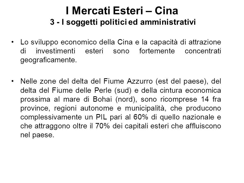 I Mercati Esteri – Cina 3 - I soggetti politici ed amministrativi Lo sviluppo economico della Cina e la capacità di attrazione di investimenti esteri