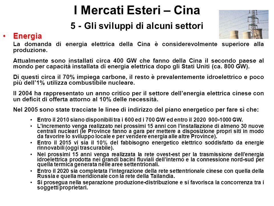 I Mercati Esteri – Cina 5 - Gli sviluppi di alcuni settori EnergiaEnergia La domanda di energia elettrica della Cina è considerevolmente superiore all