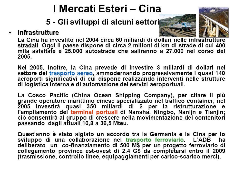 I Mercati Esteri – Cina 5 - Gli sviluppi di alcuni settori InfrastruttureInfrastrutture infrastrutture stradali La Cina ha investito nel 2004 circa 60
