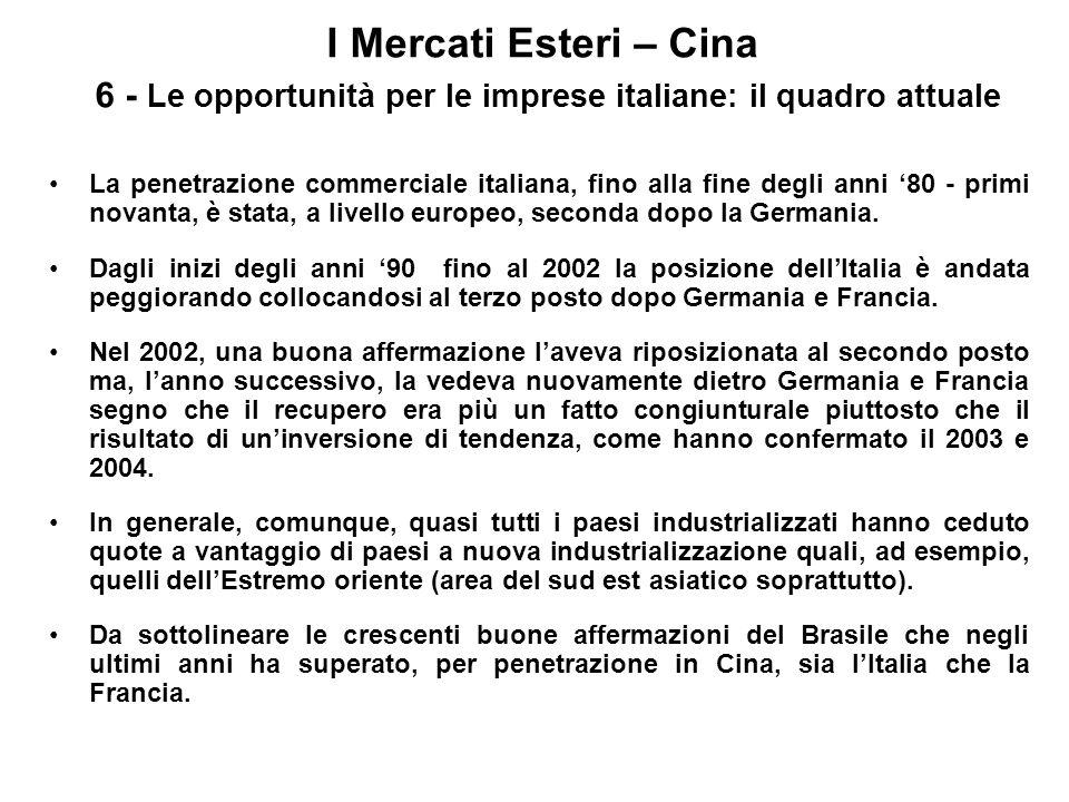 I Mercati Esteri – Cina 6 - Le opportunità per le imprese italiane: il quadro attuale La penetrazione commerciale italiana, fino alla fine degli anni
