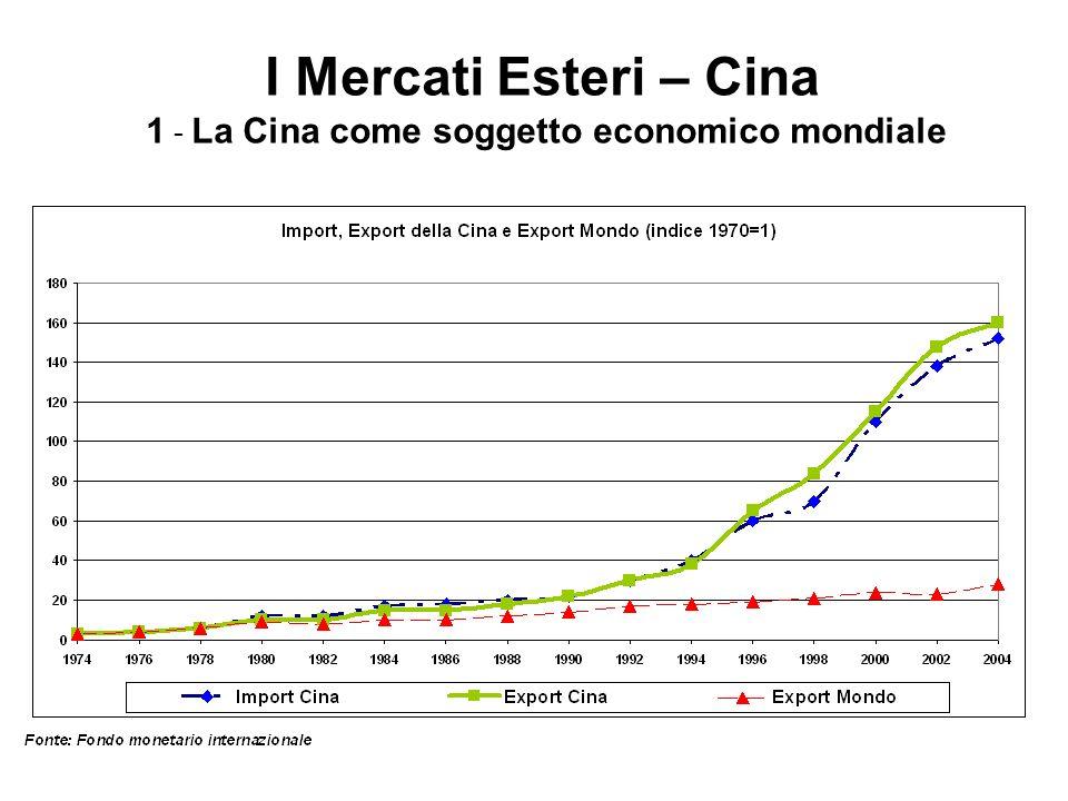 I Mercati Esteri – Cina 5 - Gli sviluppi di alcuni settori InfrastruttureInfrastrutture infrastrutture stradali La Cina ha investito nel 2004 circa 60 miliardi di dollari nelle infrastrutture stradali.