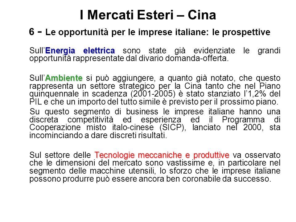 I Mercati Esteri – Cina 6 - Le opportunità per le imprese italiane: le prospettive Energia elettrica SullEnergia elettrica sono state già evidenziate