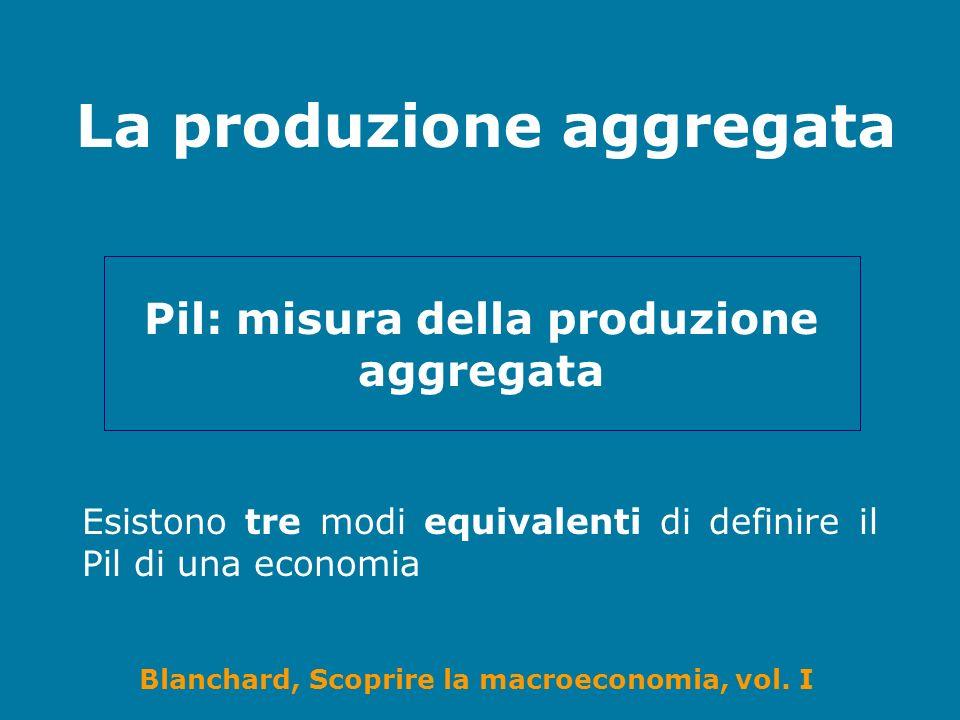 Blanchard, Scoprire la macroeconomia, vol.I 1.