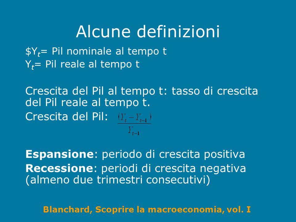 Blanchard, Scoprire la macroeconomia, vol.