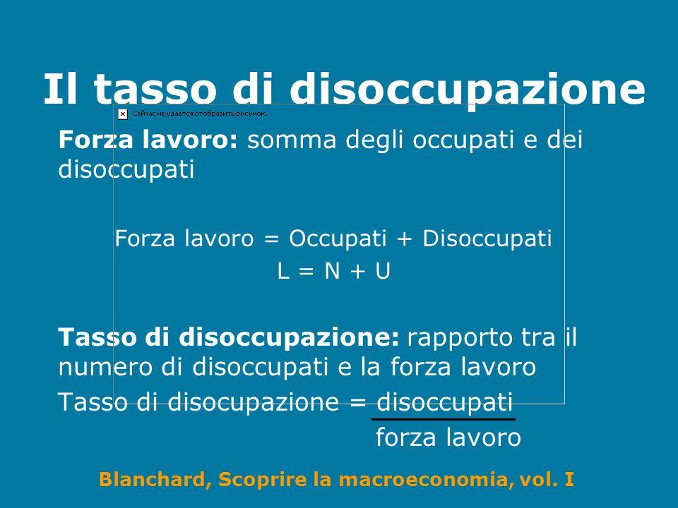Blanchard, Scoprire la macroeconomia, vol.I Come calcolare il tasso di disoccupazione.