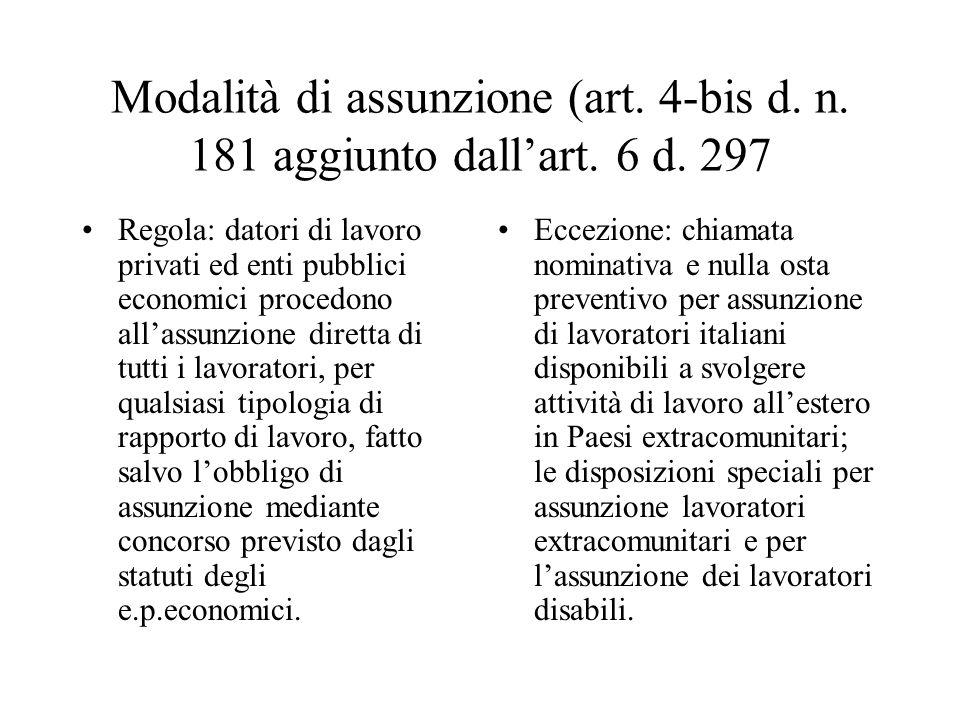 Modalità di assunzione (art. 4-bis d. n. 181 aggiunto dallart. 6 d. 297 Regola: datori di lavoro privati ed enti pubblici economici procedono allassun