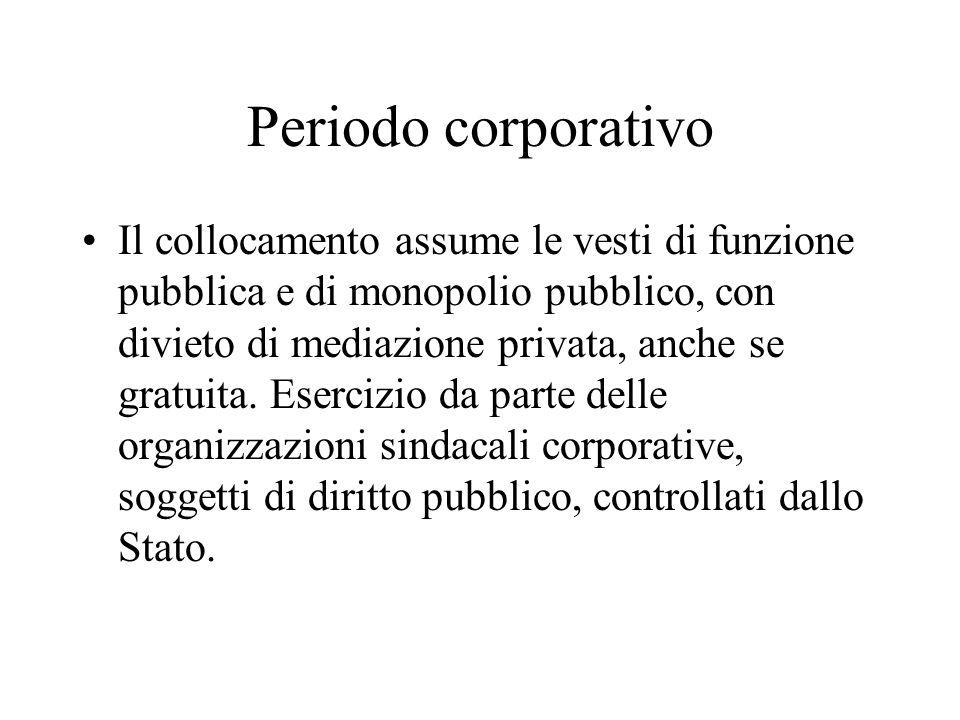 Periodo corporativo Il collocamento assume le vesti di funzione pubblica e di monopolio pubblico, con divieto di mediazione privata, anche se gratuita