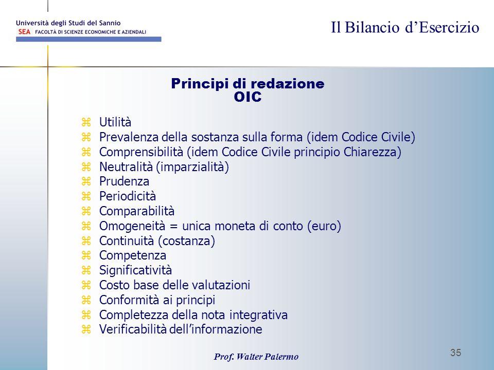 Il Bilancio dEsercizio Prof. Walter Palermo 35 Principi di redazione OIC zUtilità zPrevalenza della sostanza sulla forma (idem Codice Civile) zCompren