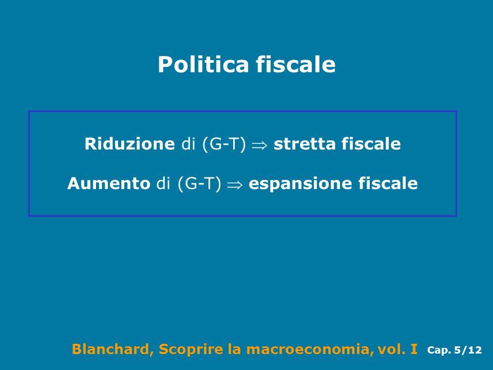 Blanchard, Scoprire la macroeconomia, vol. I Cap. 5/12 Politica fiscale Riduzione di (G-T) stretta fiscale Aumento di (G-T) espansione fiscale