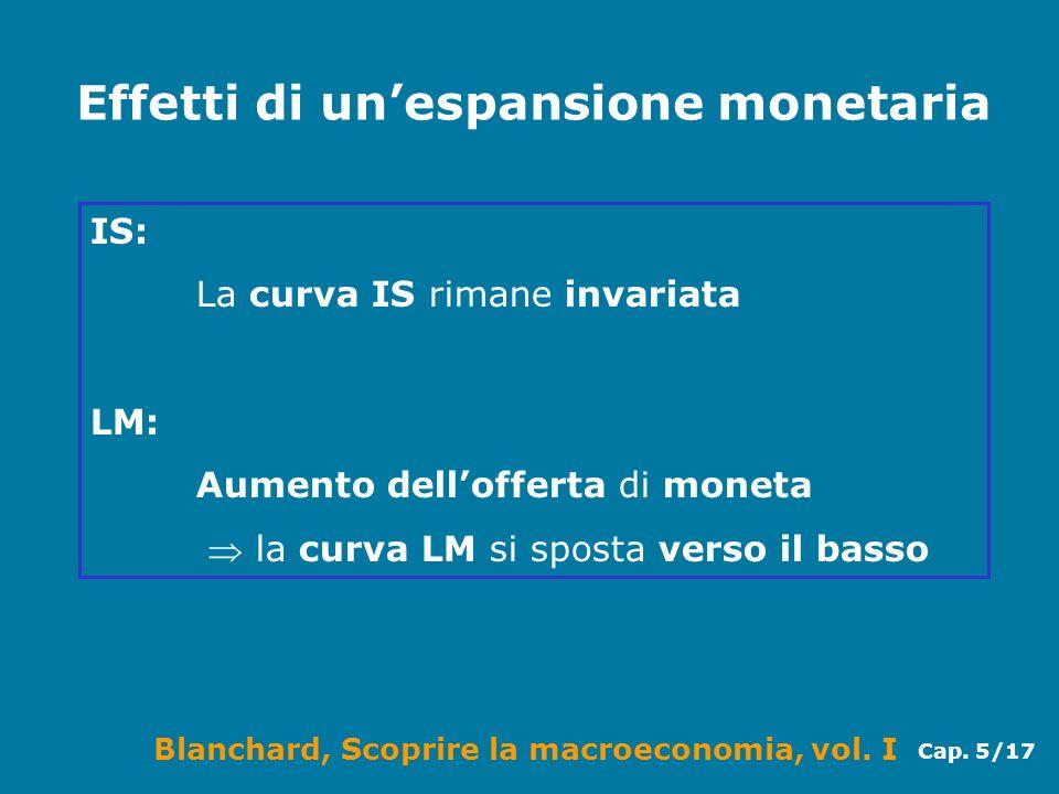 Blanchard, Scoprire la macroeconomia, vol. I Cap. 5/17 Effetti di unespansione monetaria IS: La curva IS rimane invariata LM: Aumento dellofferta di m