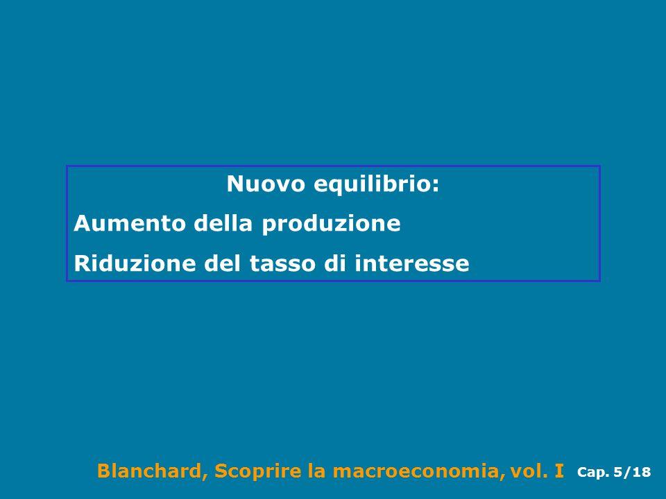 Blanchard, Scoprire la macroeconomia, vol. I Cap. 5/18 Nuovo equilibrio: Aumento della produzione Riduzione del tasso di interesse