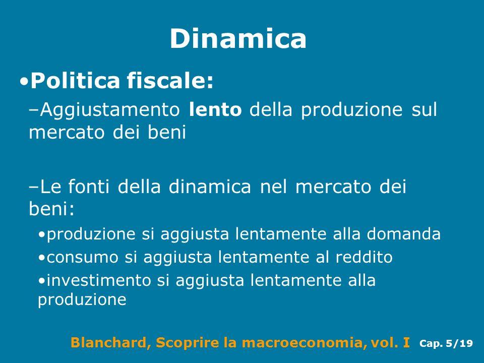Blanchard, Scoprire la macroeconomia, vol. I Cap. 5/19 Dinamica Politica fiscale: –Aggiustamento lento della produzione sul mercato dei beni –Le fonti