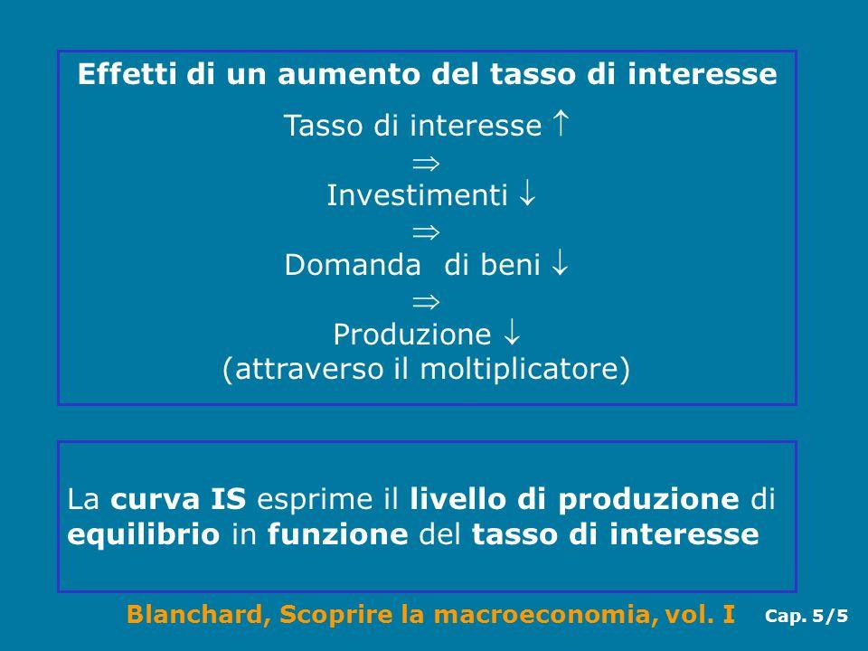 Blanchard, Scoprire la macroeconomia, vol. I Cap. 5/5 Lequilibrio nel mercato dei beni richiede che la produzione sia una funzione decrescente del tas