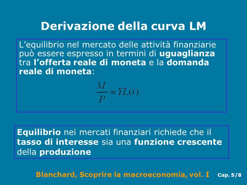 Blanchard, Scoprire la macroeconomia, vol. I Cap. 5/8 Derivazione della curva LM Lequilibrio nel mercato delle attività finanziarie può essere espress