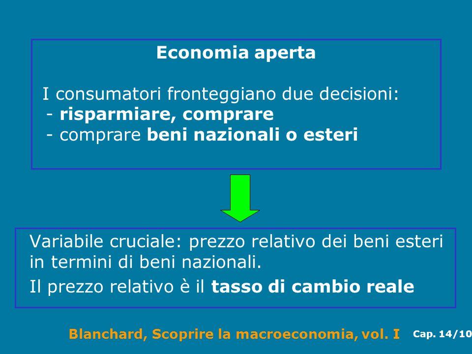 Blanchard, Scoprire la macroeconomia, vol. I Cap. 14/10 Variabile cruciale: prezzo relativo dei beni esteri in termini di beni nazionali. Il prezzo re