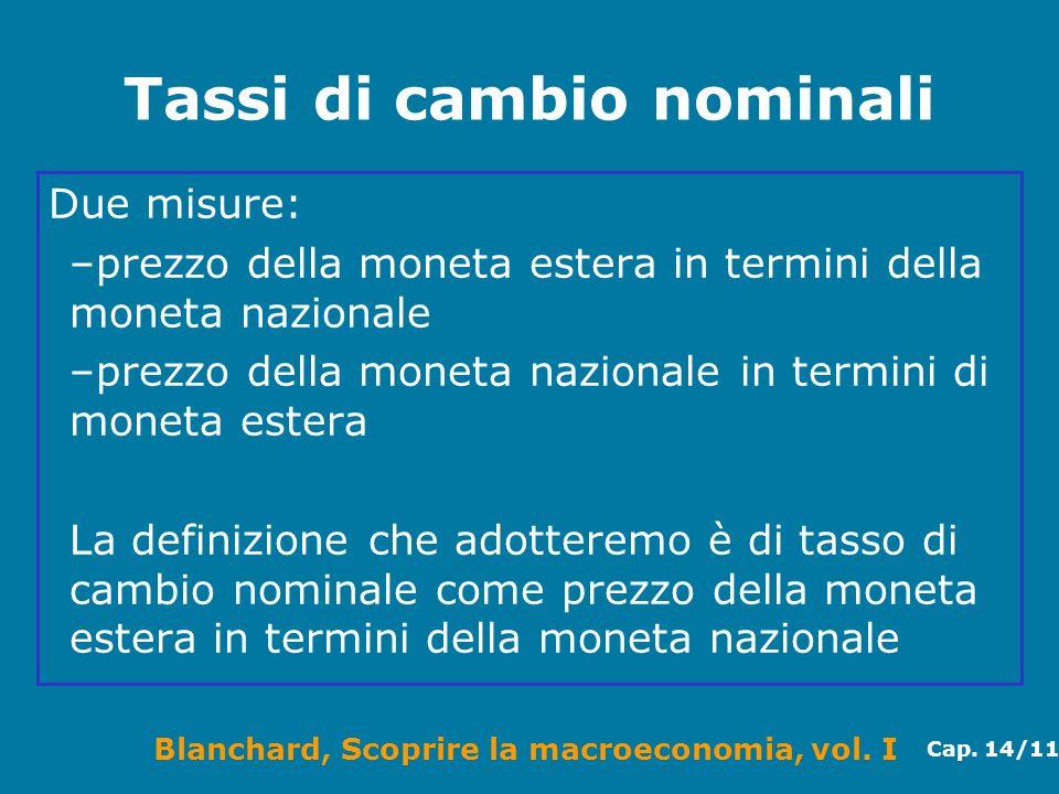Blanchard, Scoprire la macroeconomia, vol. I Cap. 14/11 Tassi di cambio nominali Due misure: –prezzo della moneta estera in termini della moneta nazio