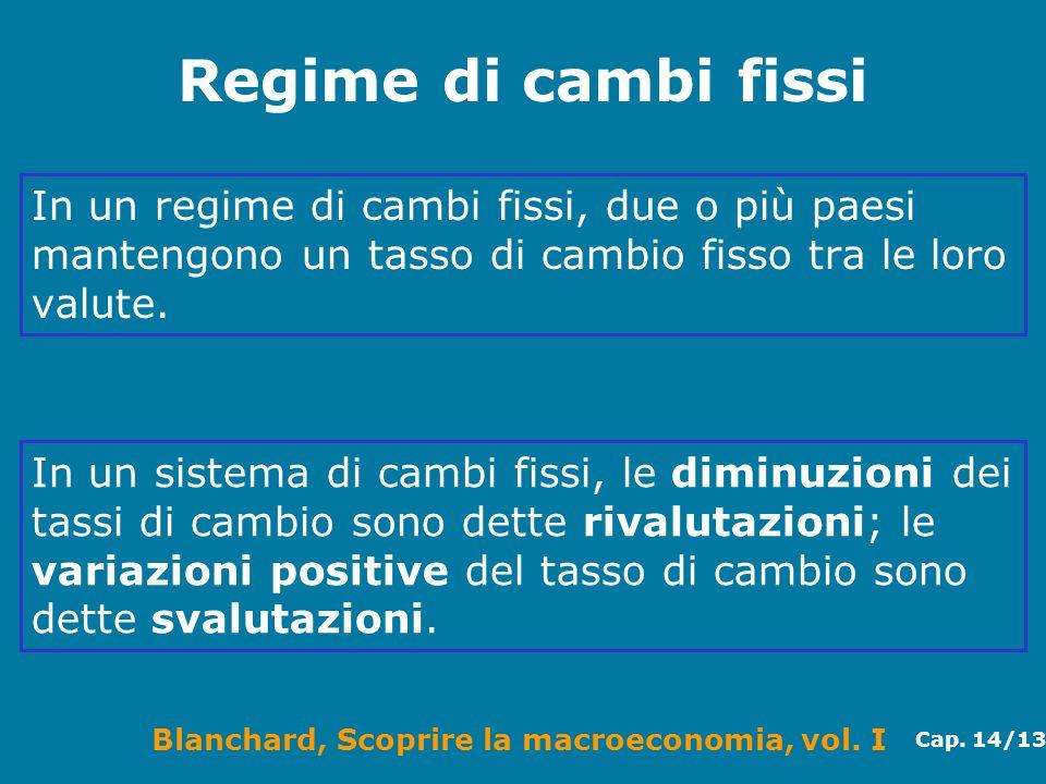 Blanchard, Scoprire la macroeconomia, vol. I Cap. 14/13 In un regime di cambi fissi, due o più paesi mantengono un tasso di cambio fisso tra le loro v