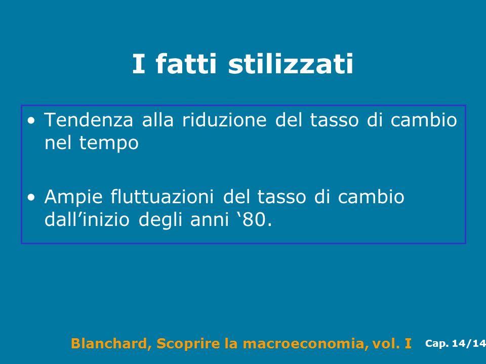 Blanchard, Scoprire la macroeconomia, vol. I Cap. 14/14 I fatti stilizzati Tendenza alla riduzione del tasso di cambio nel tempo Ampie fluttuazioni de