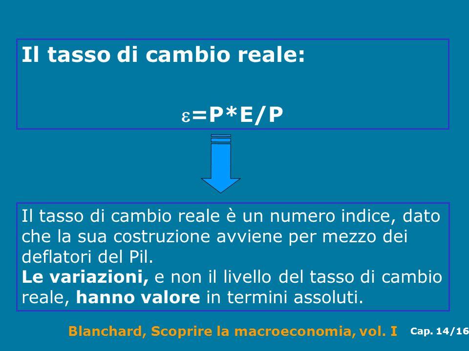 Blanchard, Scoprire la macroeconomia, vol. I Cap. 14/16 Il tasso di cambio reale: =P*E/P Il tasso di cambio reale è un numero indice, dato che la sua