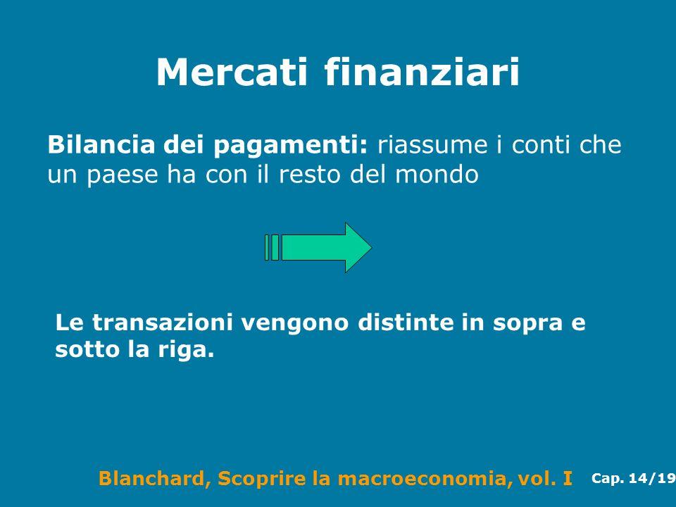 Blanchard, Scoprire la macroeconomia, vol. I Cap. 14/19 Mercati finanziari Bilancia dei pagamenti: riassume i conti che un paese ha con il resto del m