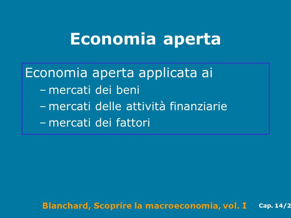 Blanchard, Scoprire la macroeconomia, vol. I Cap. 14/2 Economia aperta Economia aperta applicata ai –mercati dei beni –mercati delle attività finanzia