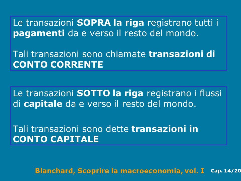 Blanchard, Scoprire la macroeconomia, vol. I Cap. 14/20 Le transazioni SOPRA la riga registrano tutti i pagamenti da e verso il resto del mondo. Tali