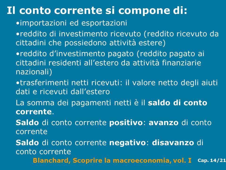 Blanchard, Scoprire la macroeconomia, vol. I Cap. 14/21 Il conto corrente si compone di: importazioni ed esportazioni reddito di investimento ricevuto