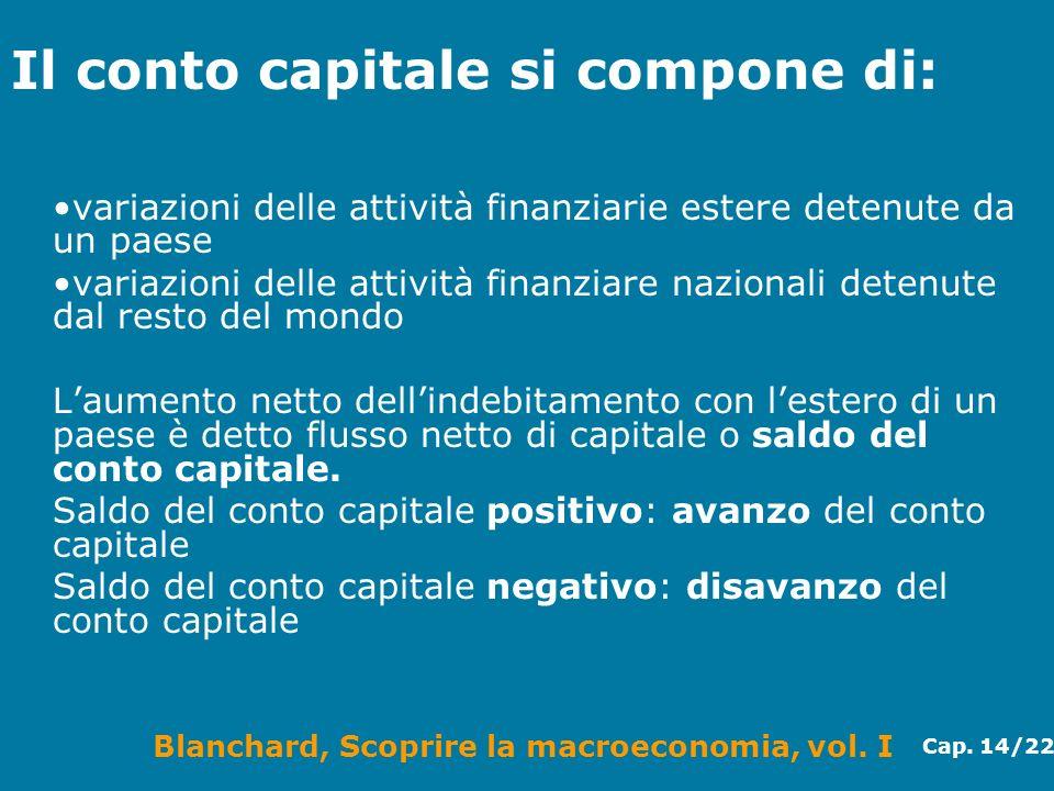 Blanchard, Scoprire la macroeconomia, vol. I Cap. 14/22 Il conto capitale si compone di: variazioni delle attività finanziarie estere detenute da un p