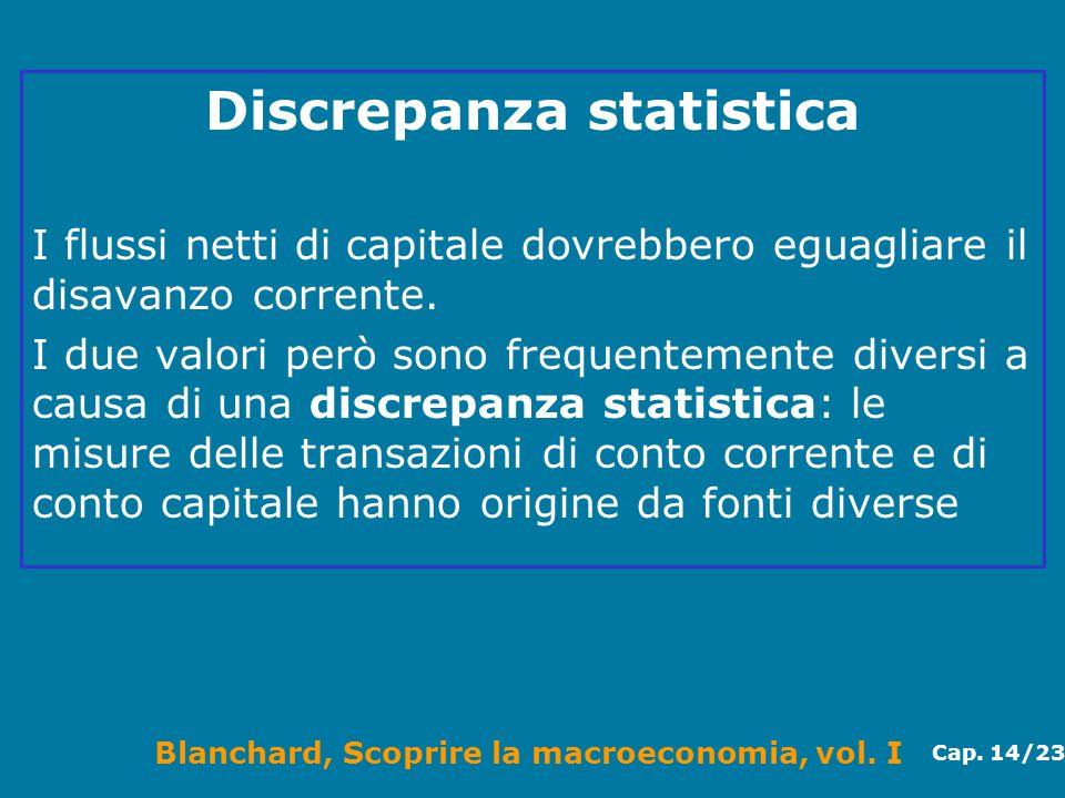 Blanchard, Scoprire la macroeconomia, vol. I Cap. 14/23 Discrepanza statistica I flussi netti di capitale dovrebbero eguagliare il disavanzo corrente.