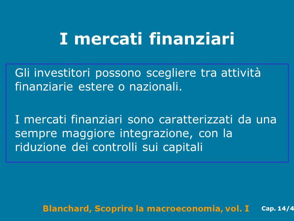 Blanchard, Scoprire la macroeconomia, vol. I Cap. 14/4 I mercati finanziari Gli investitori possono scegliere tra attività finanziarie estere o nazion