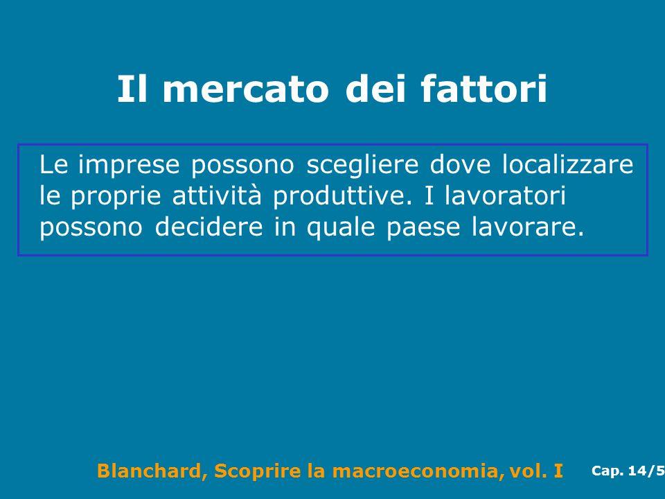 Blanchard, Scoprire la macroeconomia, vol. I Cap. 14/5 Il mercato dei fattori Le imprese possono scegliere dove localizzare le proprie attività produt