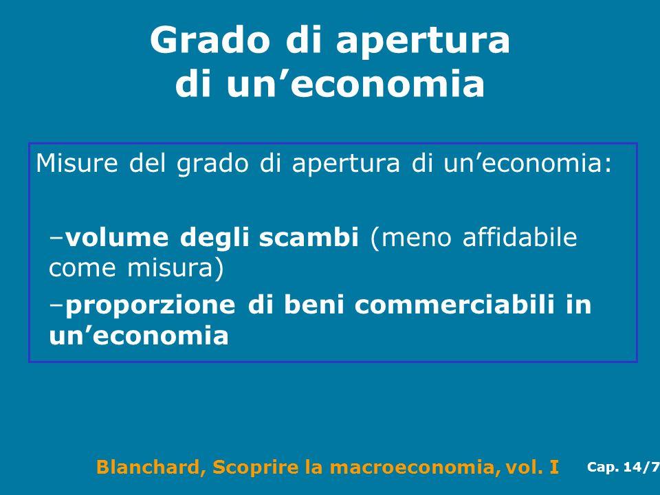 Blanchard, Scoprire la macroeconomia, vol. I Cap. 14/7 Grado di apertura di uneconomia Misure del grado di apertura di uneconomia: –volume degli scamb