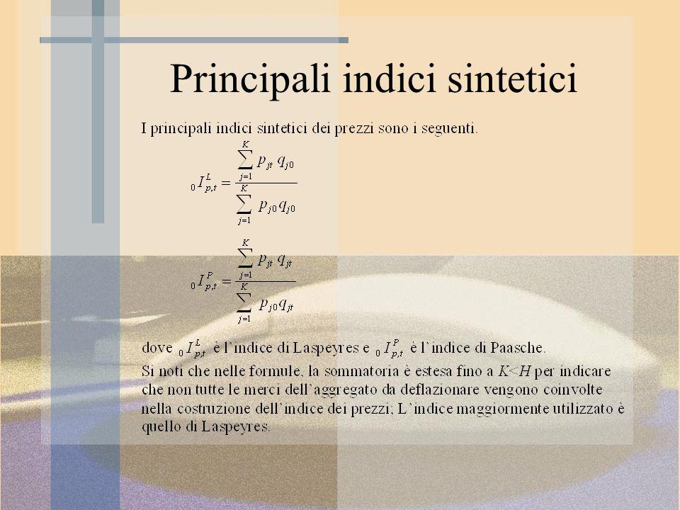 Principali indici sintetici