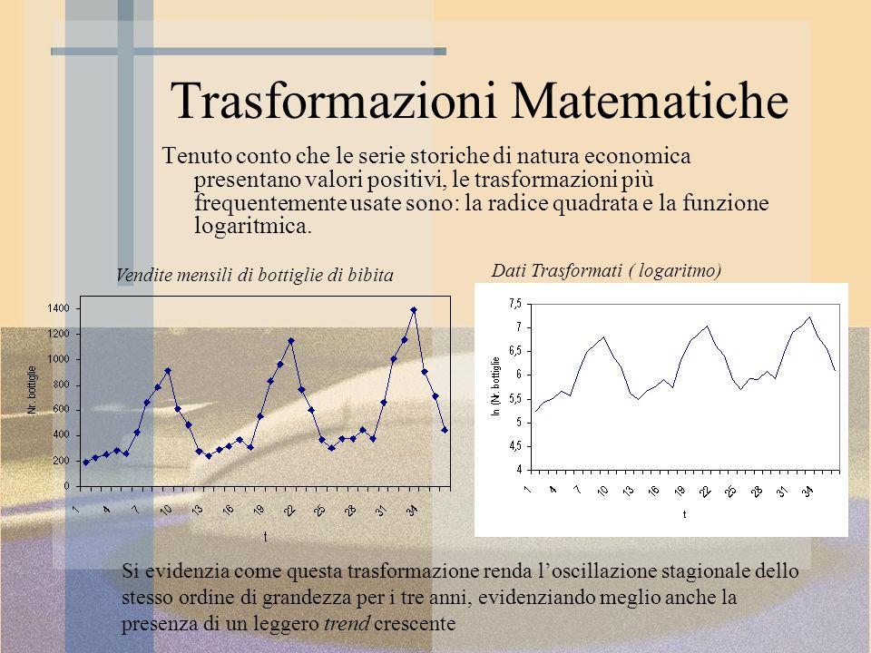Trasformazioni Matematiche Tenuto conto che le serie storiche di natura economica presentano valori positivi, le trasformazioni più frequentemente usa