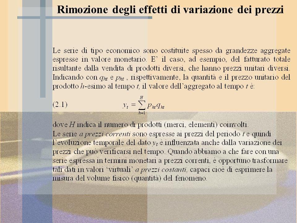 Per esprimere laggregato y t al prezzo del periodo 0, esistomo tre metodi: 1.Metodo diretto; 2.Deflazionamento tramite un indice dei prezzi; 3.La proiezione di y 0 nel futuro tramite un indice di quantità.