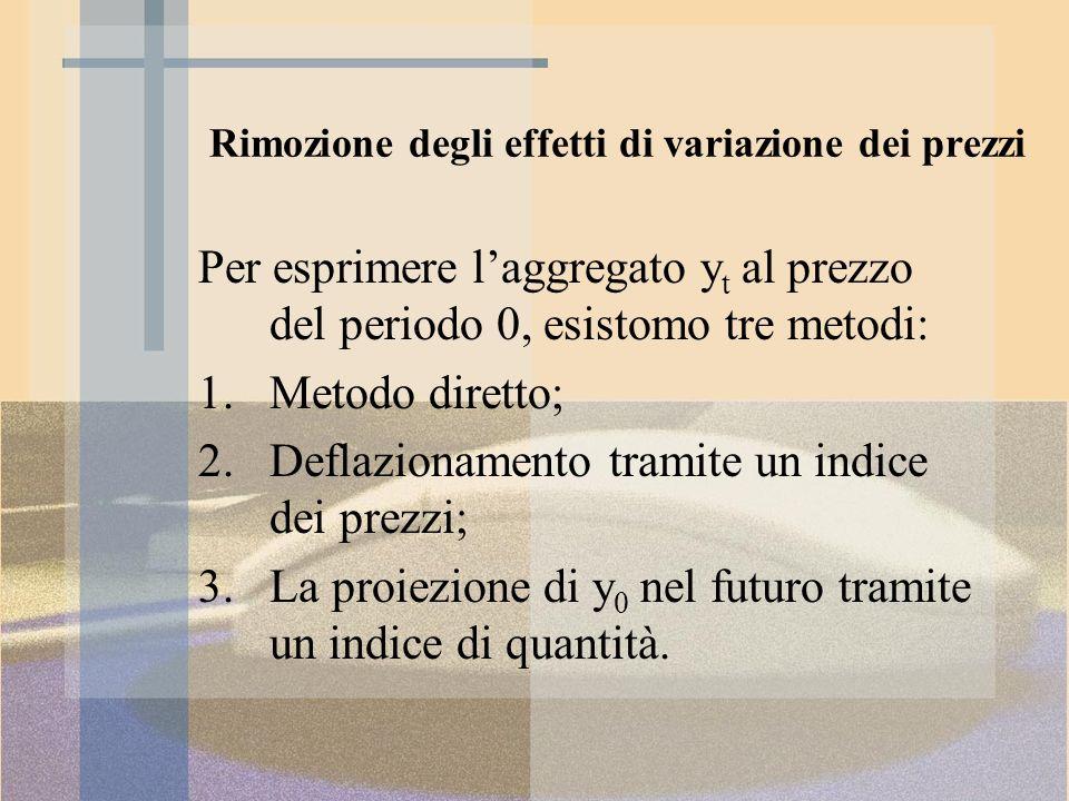Per esprimere laggregato y t al prezzo del periodo 0, esistomo tre metodi: 1.Metodo diretto; 2.Deflazionamento tramite un indice dei prezzi; 3.La proi