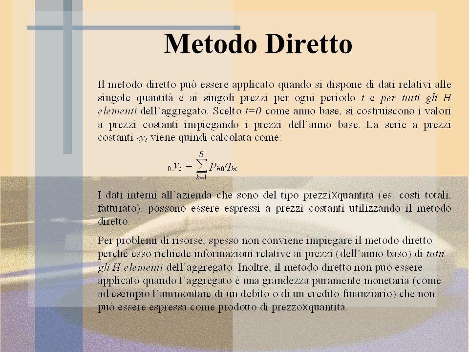 Deflazionamento tramite un indice dei prezzi Quando non è possibile utilizzare il metodo diretto si ricorre al deflazionamento.