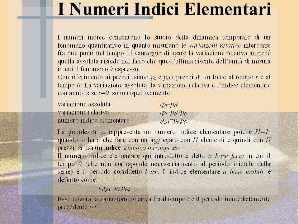 I Numeri Indici Elementari