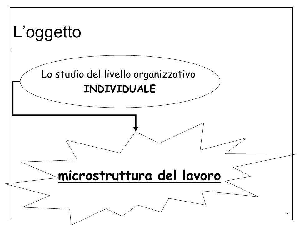 1 Loggetto Lo studio del livello organizzativo INDIVIDUALE microstruttura del lavoro