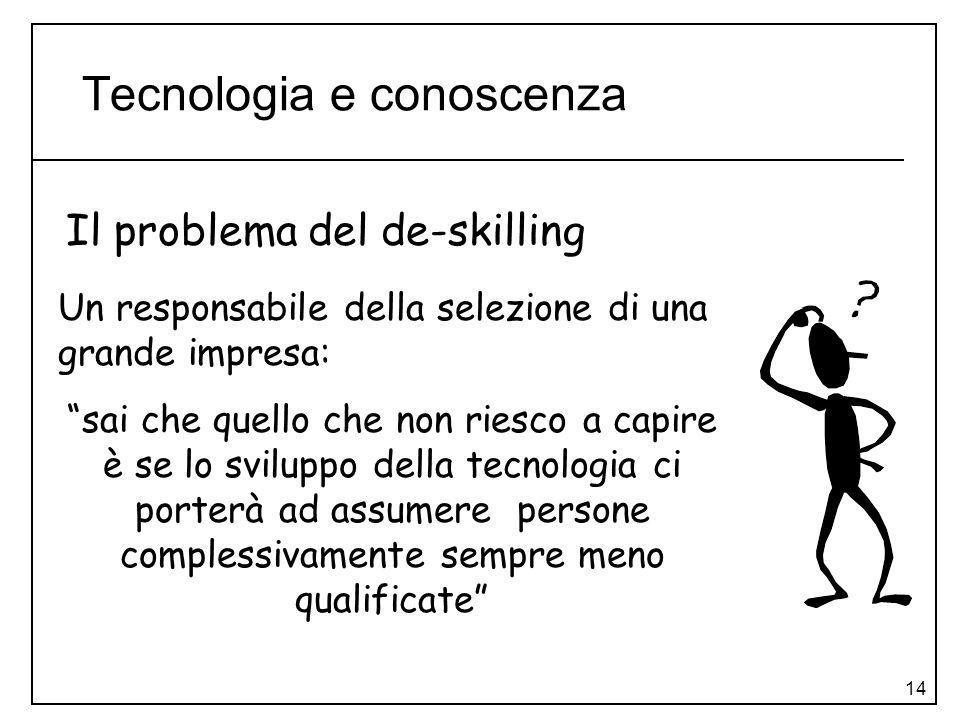 14 Tecnologia e conoscenza Il problema del de-skilling Un responsabile della selezione di una grande impresa: sai che quello che non riesco a capire è