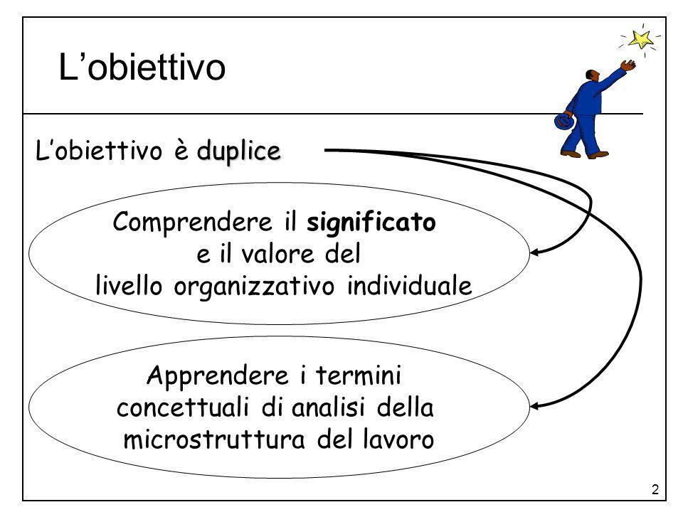2 Lobiettivo duplice Lobiettivo è duplice Apprendere i termini concettuali di analisi della microstruttura del lavoro Comprendere il significato e il
