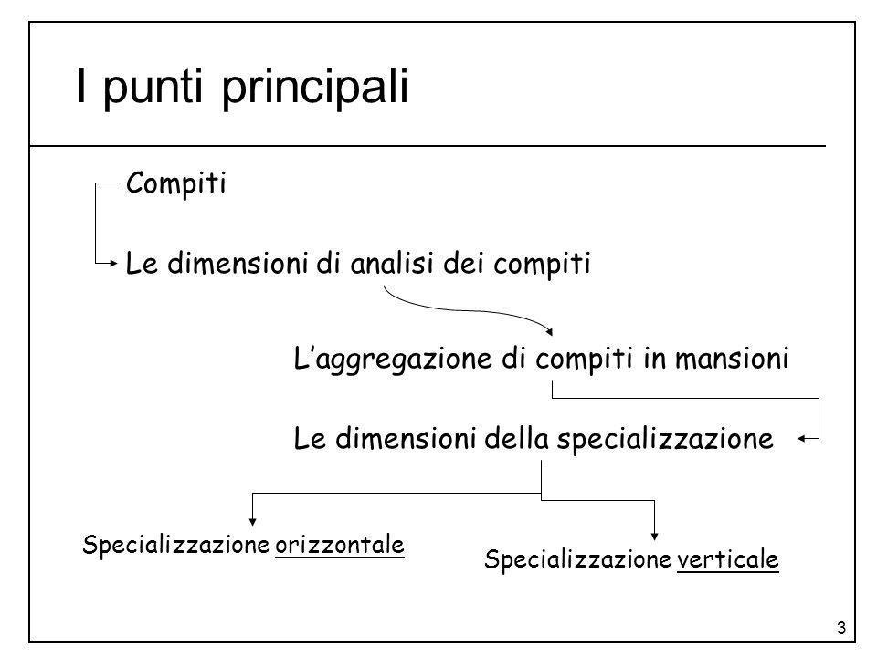 3 I punti principali Compiti Le dimensioni di analisi dei compiti Laggregazione di compiti in mansioni Le dimensioni della specializzazione Specializz