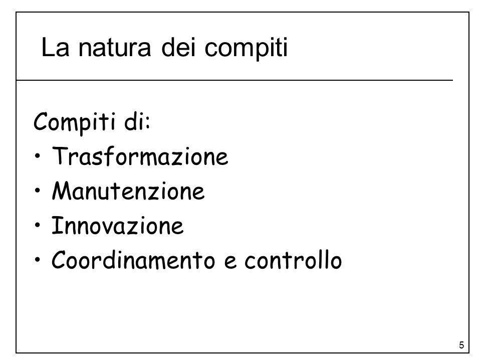 5 La natura dei compiti Compiti di: Trasformazione Manutenzione Innovazione Coordinamento e controllo