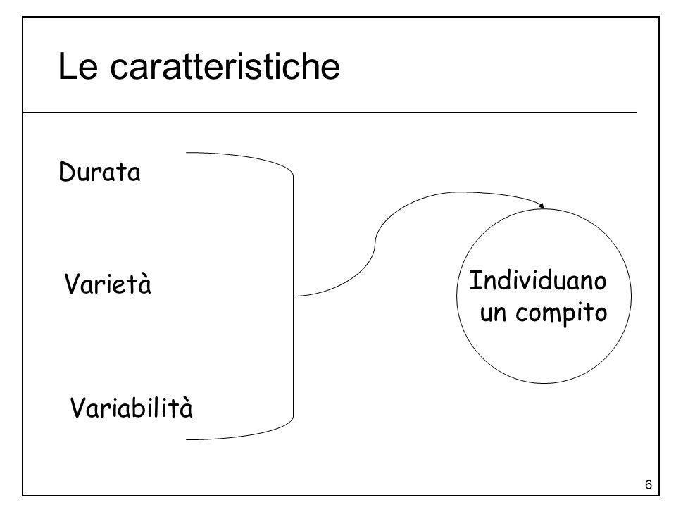 6 Le caratteristiche Durata Variabilità Varietà Individuano un compito
